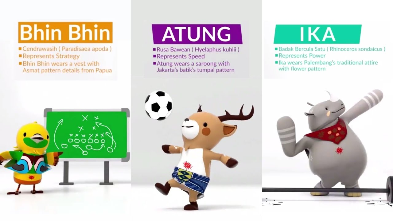 mascots - Asian Games When Started